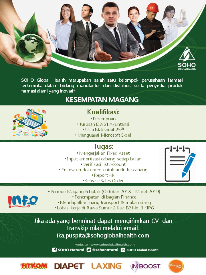 Informasi Lowongan Magang di SOHO Global Health Group